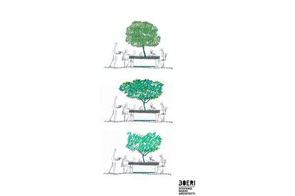 la cocina bajo las ramas de un rbol