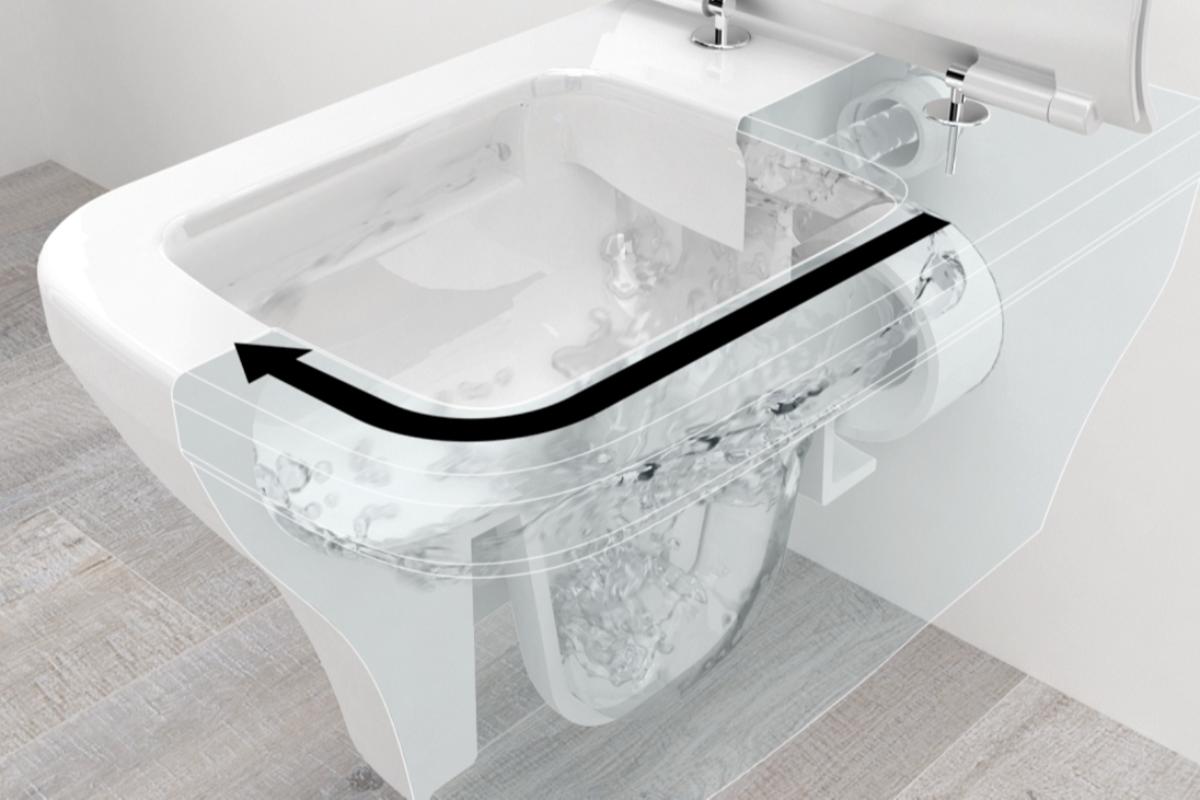 inodoros rimless nkclean la tecnologa que limpia eficazmente