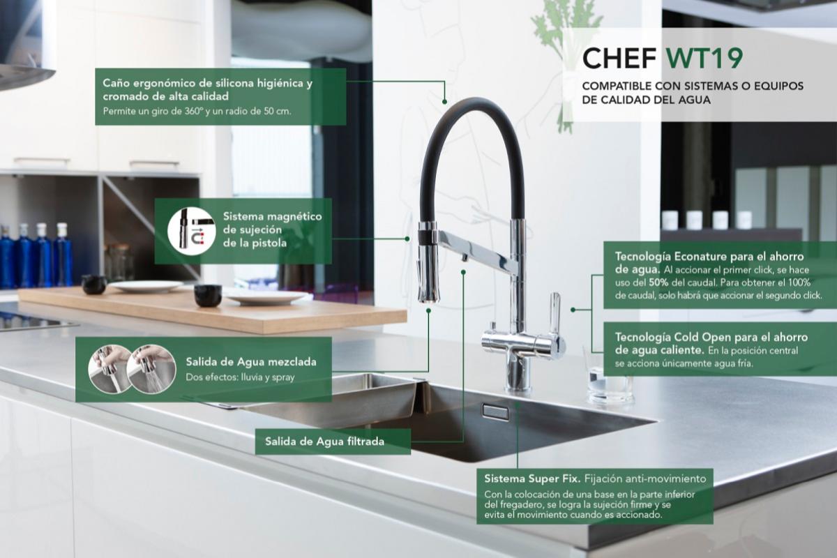 el grifo de cocina chef wt19 el nuevo lanzamiento de clever