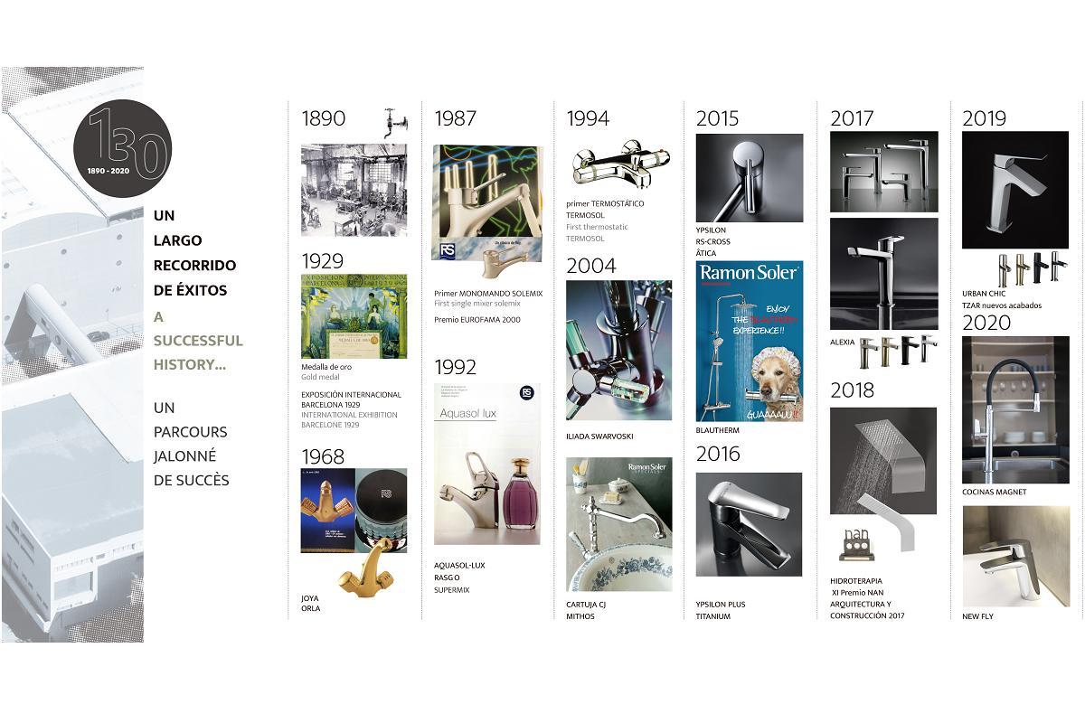 ramon solersupsup celebra su 130 aniversario en cevisama 2020 con gamas innovadoras