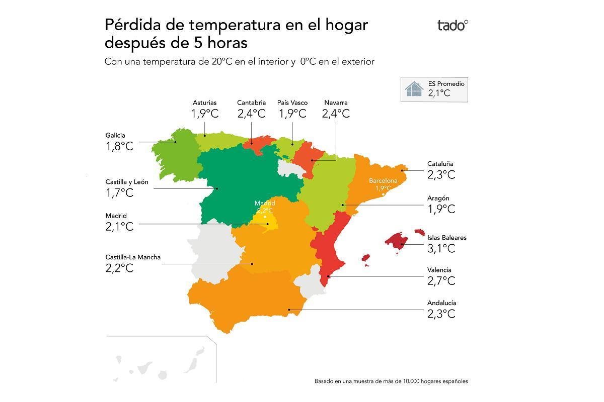 castilla y len galicia asturias y aragn las comunidades con mejor aislamiento