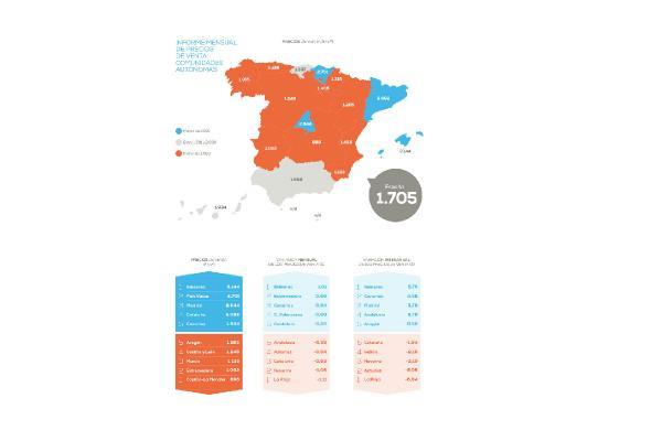 precio_vivienda_registra_18420_20200203104708.png (600×400)