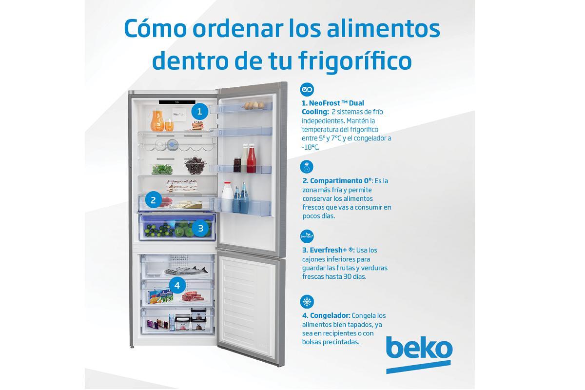 scale el mximo partido a tu frigorfico con los consejos de beko