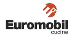 euromobil en el saln internacional del mueble de miln