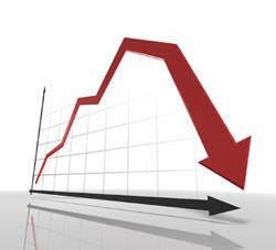 el sector servicios alcanza en octubre su nivel ms bajo en dos aos