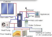 haier participar en climatizacin 2011