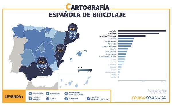 catalanes andaluces y valencianos los ms manitas
