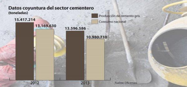 Redactores imcb 2014-02-19 http://www.imcb.info/noticia