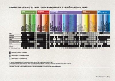 cuadro comparativo de roca para analizar los principales sellos de certificacin ambiental y energtica