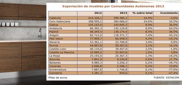 canje participacion entre empresa entre espana polonia: