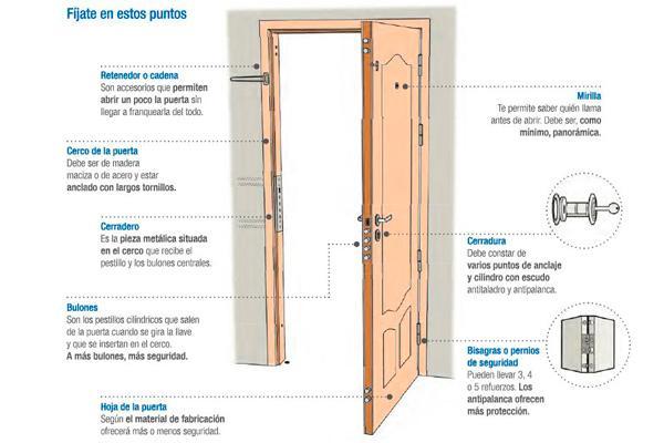 Leroy merlin presenta sus puertas acorazadas - Puertas para chimeneas leroy merlin ...