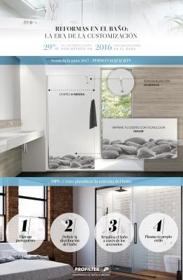 personalizar el bao con la impresin digital y los accesorios